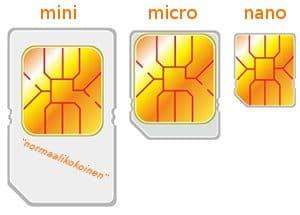 Mini-sim, micro-sim ja nano-sim